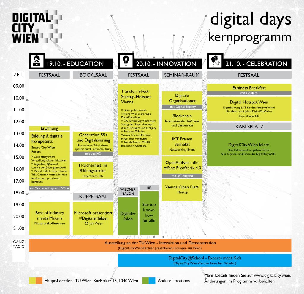 digitaldays_programm_alone-12-1024x992